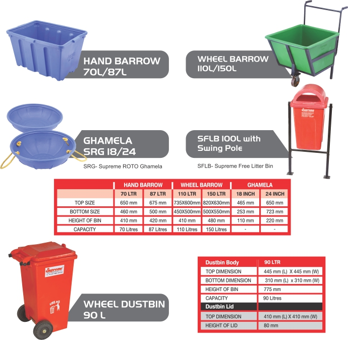 Roto Moulded Dustbins