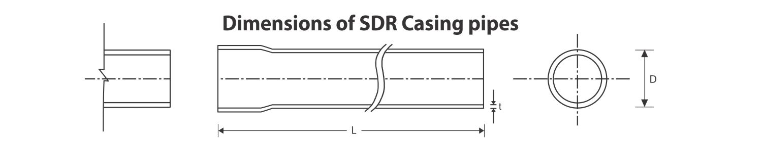 Sdr Casing Pipes